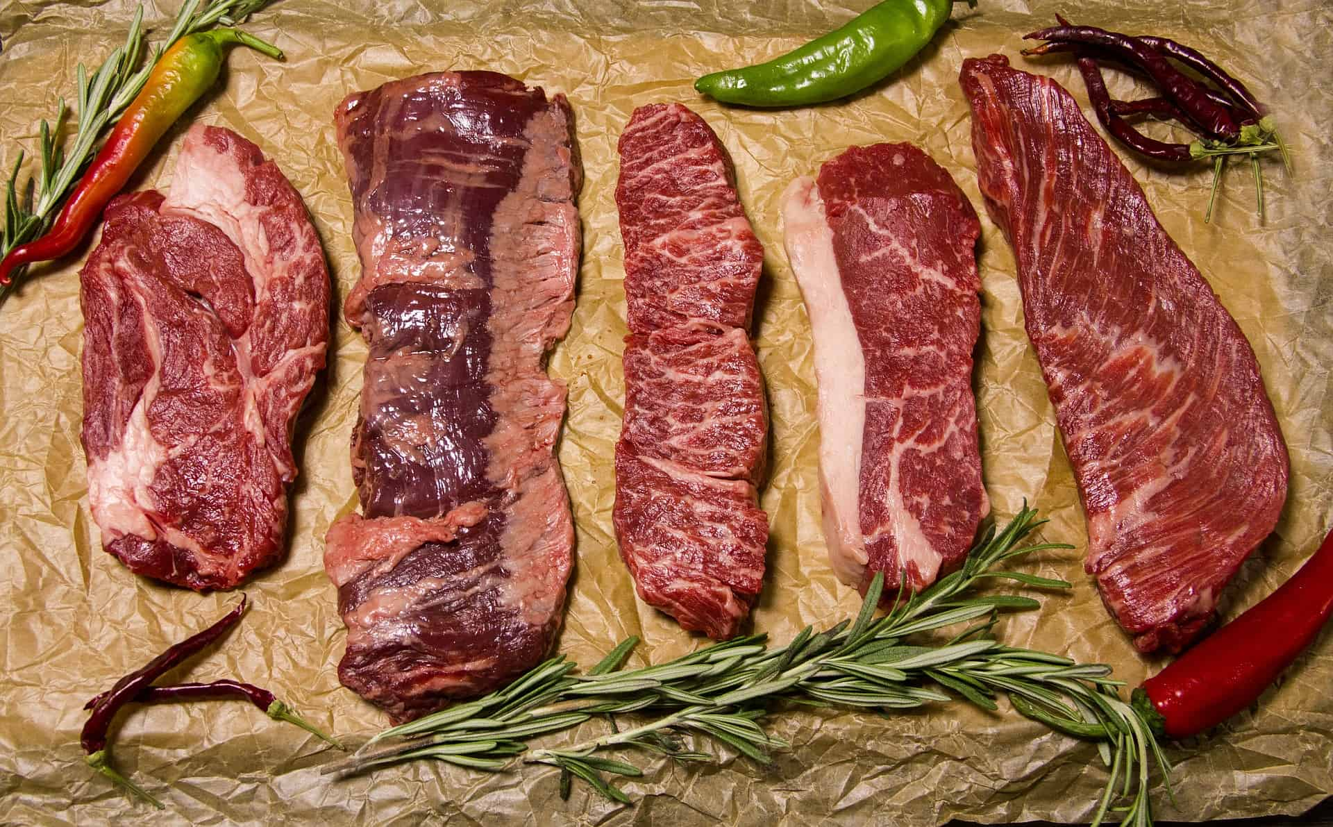 Meat for keto diet